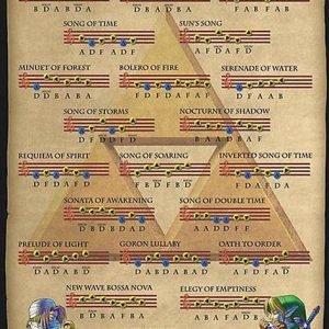 The Legend Of Zelda Songs Of Ocarina Juliste